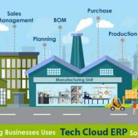 Cloud Based ERP Software at Tech Cloud ERP Software Solutions in Hyderabad